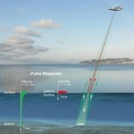 NSCC Obtains a Bathymetric LIDAR To Unlock the Mysteries Off Nova Scotia's Shores