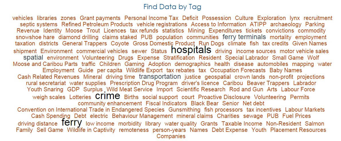 Newfoundland and Labrador OpenData - Find OpenData by Tag