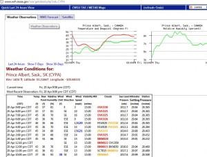 NOAA weather map service - Prince Albert SASK
