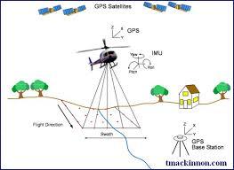 9 free lidar viewers   lidar and radar information.