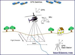 Download Canadian LIDAR data