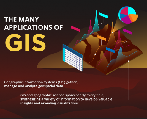 The Many Applications of GIS